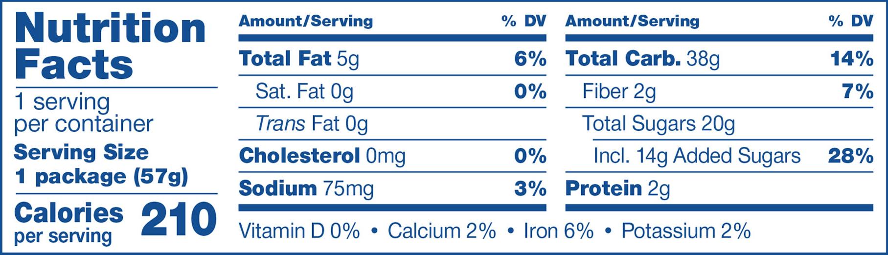Gluten Free Blueberry Nutrition Panel