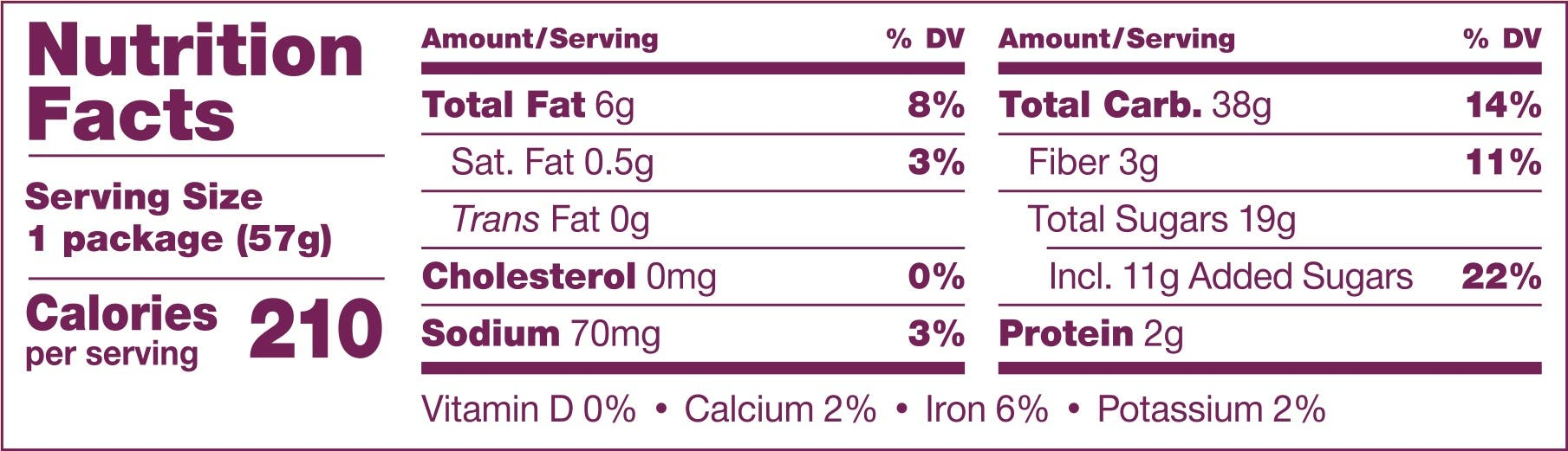 Gluten Free Original Fig Nutrition Panel
