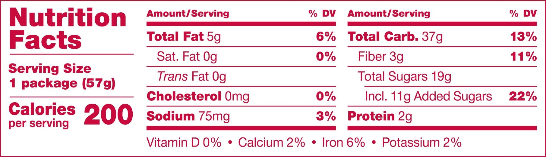 Gluten Free Pomegranate Nutrition Panel
