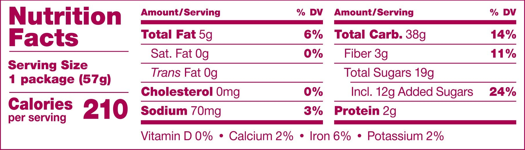 Gluten Free Raspberry Nutrition Panel