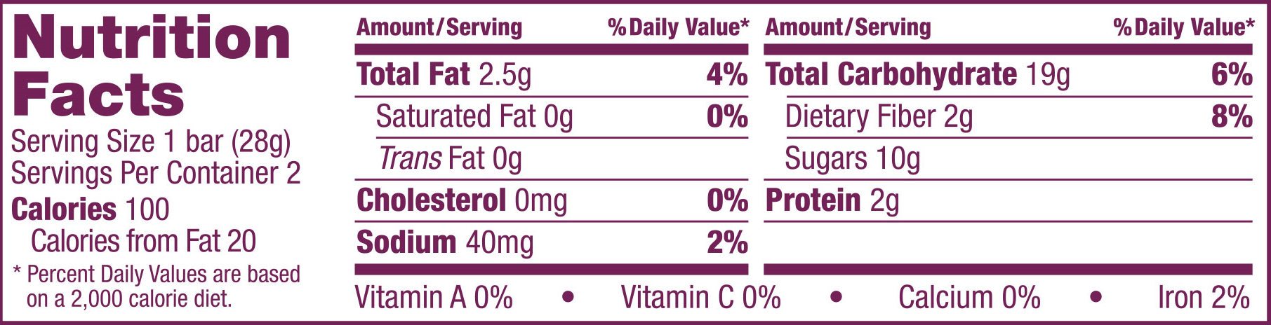 Whole Wheat Original Fig Nutrition Panel
